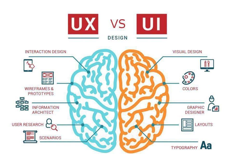 UX UI freelance